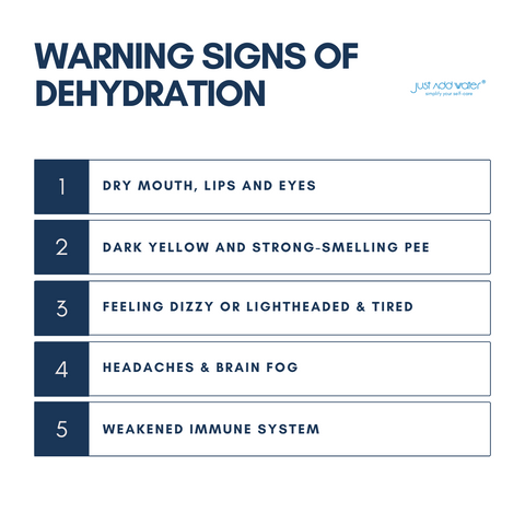Warning Signs of dehydration
