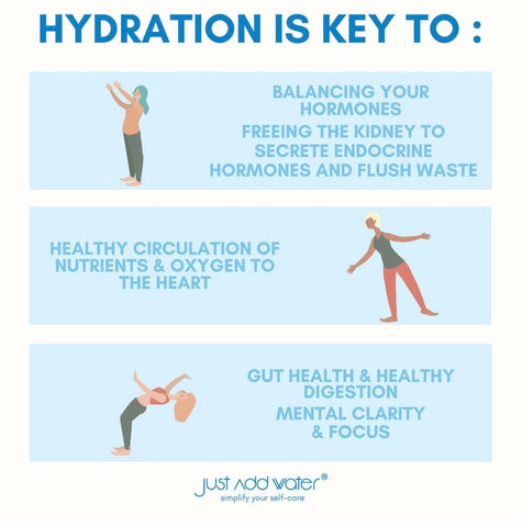 Why Staying Hydrated is Important For Your Overall Health