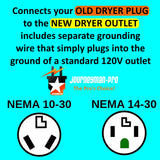 Dryer Adapter Cord NEMA 10-30R Female to 14-30P Male | 30A  250V 1.5FT 3-Prong Plug, New Style 4 Prong Outlet to Old 3 Prong Dryer