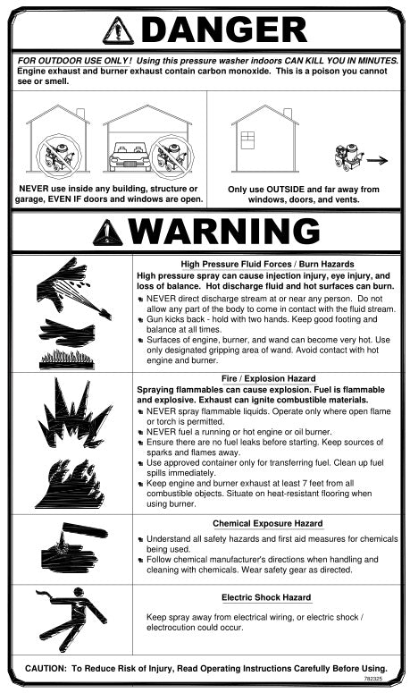 (782325) DECAL-HPW GEN. WARNING-PW