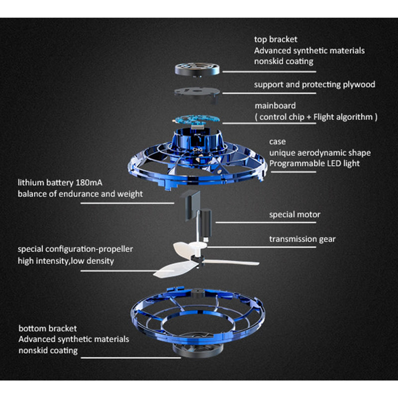flying gyroscope features