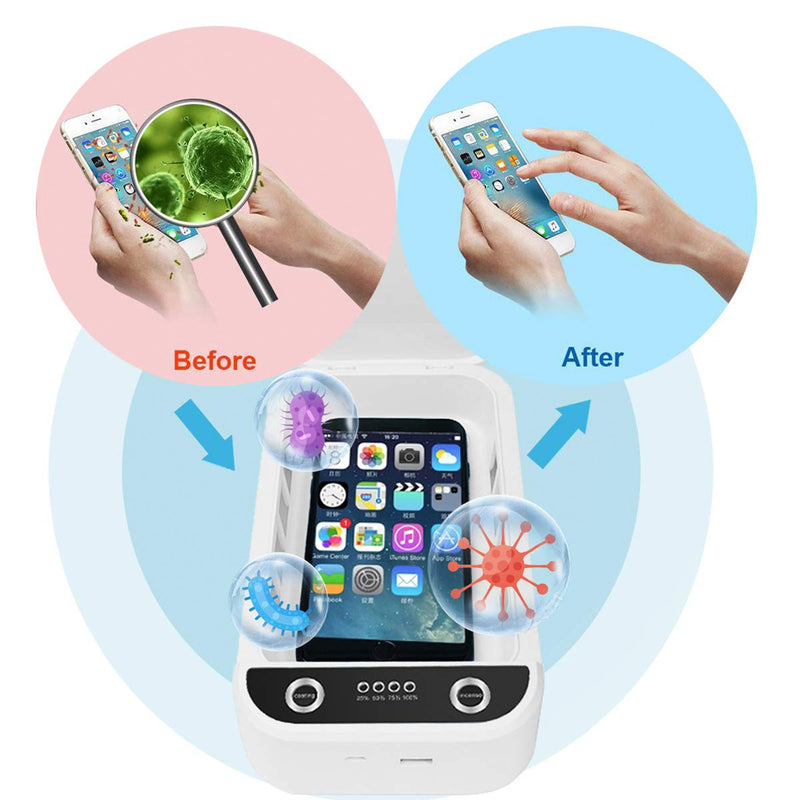 Cell Phone Cleaner before and after infographic