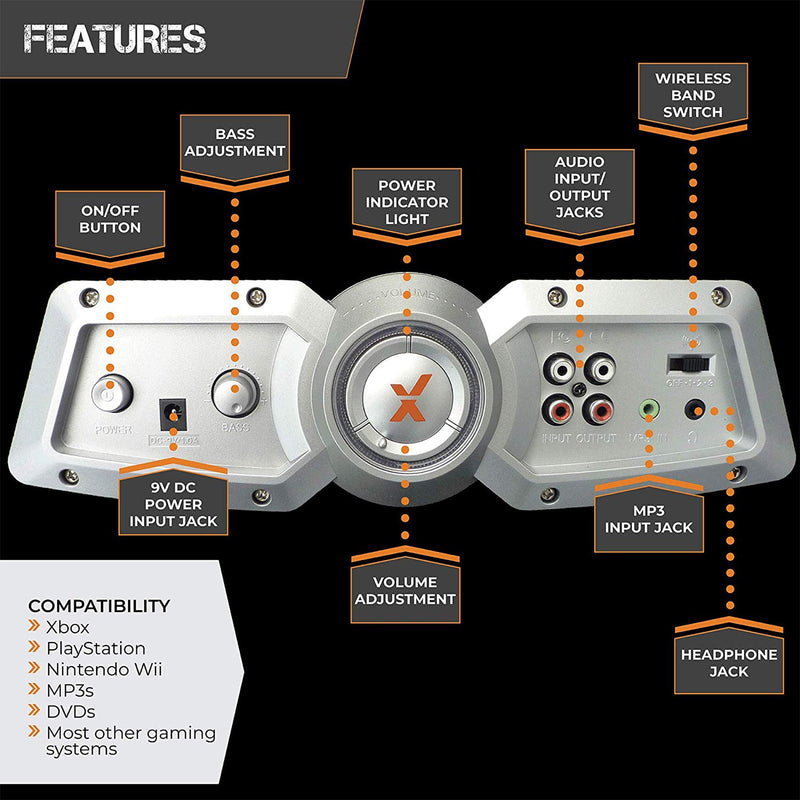 Floor Video Gaming Chair features infographic