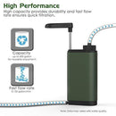 Portable Water Filter high performance infographic