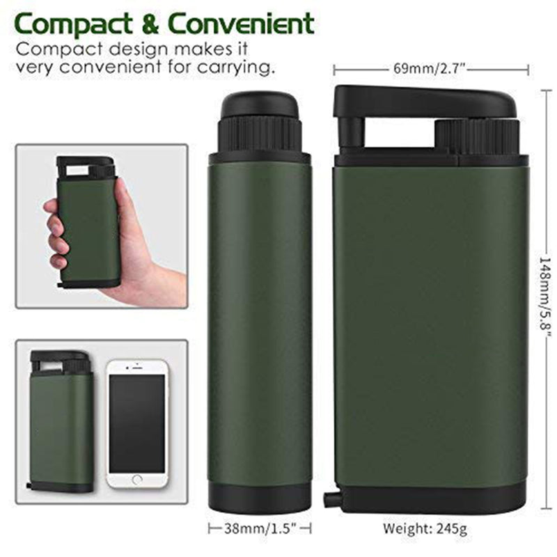 Portable Water Filter compact & convenient infogrphic