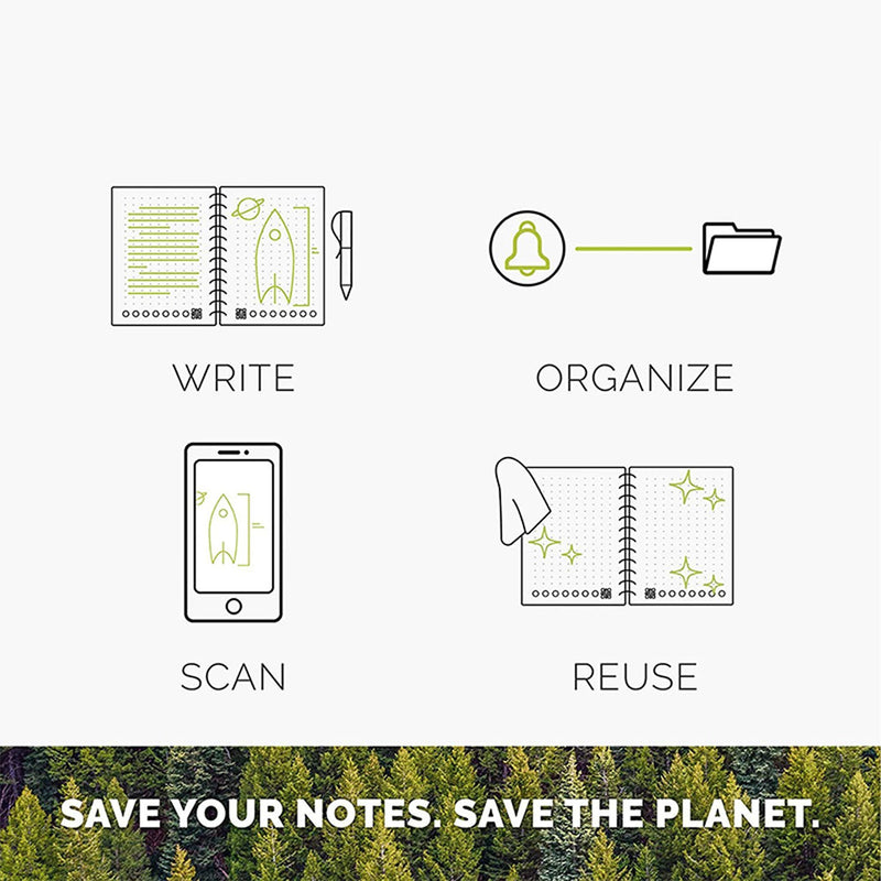 reusable notebook infographic