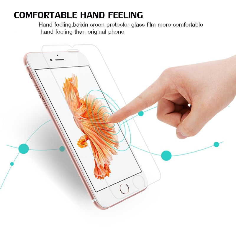 Screen protector: tempered glass For iPhone compatible with all model