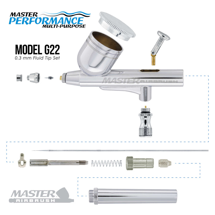 Master Performance G22 Airbrush Kit with Master Black Mini Portable Compressor C16-B, Air Hose & Air Filter Water Trap