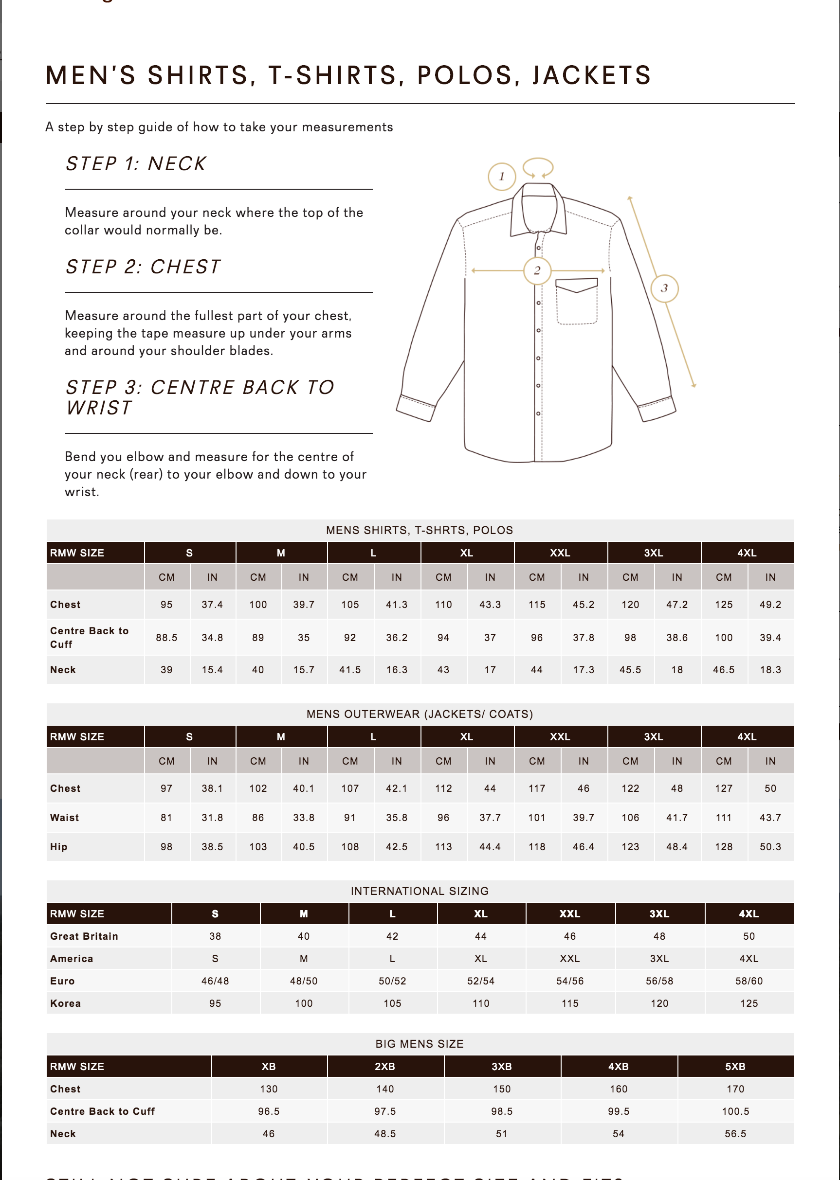 Length Oilskin Rouseabout Coat
