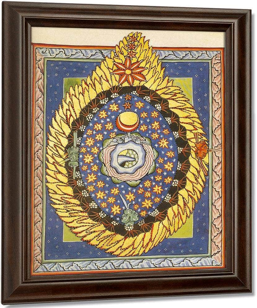 Scivias I.3 God Cosmos And Humanity 1165 By Hildegard Von Bingen