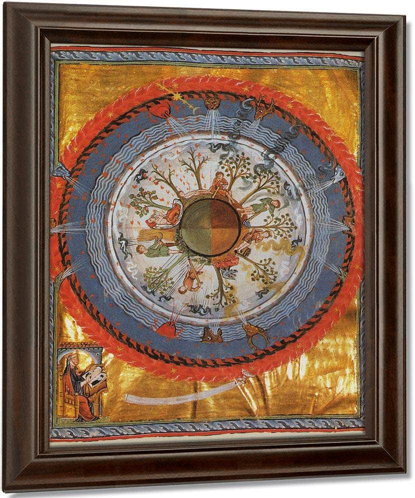 Scivias I.6 Humanity And Life 1150 By Hildegard Von Bingen