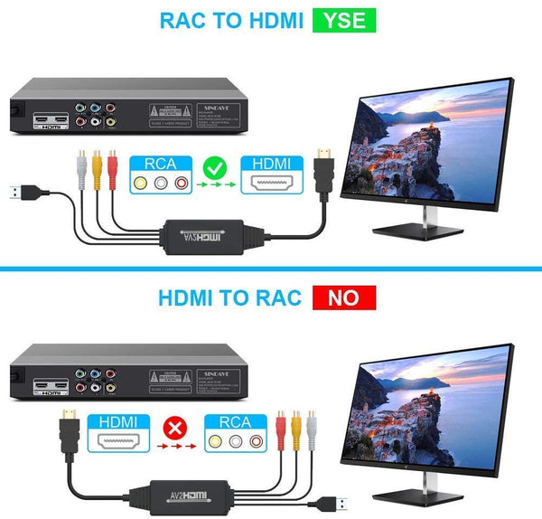 Innoo Tech RCA to HDMI, Converter Cable, Audio Converter with USB Charge Cable, Mini AV 3RCA CVBS Composite Cable to 1080P HDMI Adapter Supporting Laptop PAL NTSC PC PS3 PS4 TV STB VHS VCR Camera DVD