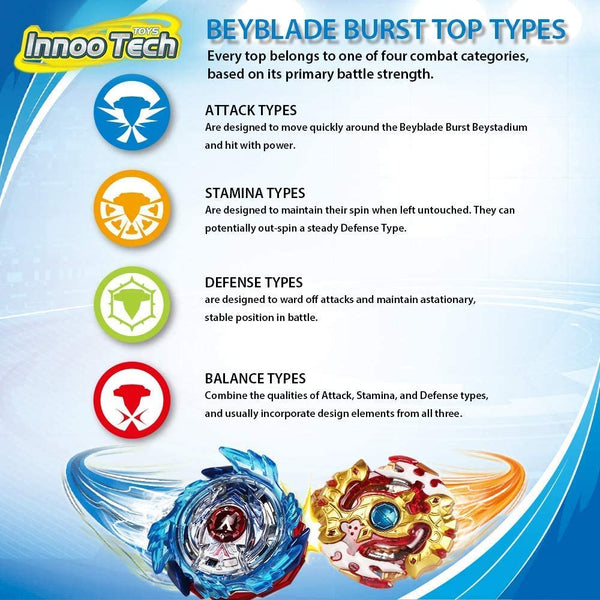 Innoo Tech 2020 Beyblade Burst Battle Gyro Top Set of 4, 4D Fusion Model Metal Masters Acceleration Launcher, Speed Spinning Top, Great Kids Toy