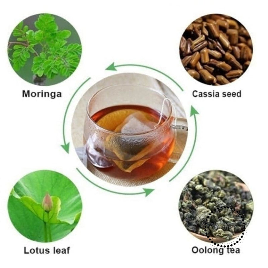 Gentle Diet Detox Tea Teatox Appetite Suppressant For Weight Loss