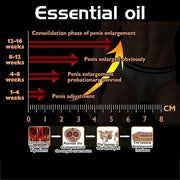 15ML Penis Thickening Growth Man Big Dick Liquid Cock Erection Enhance Men Health Care Enlarge Massage Enlargement Oils