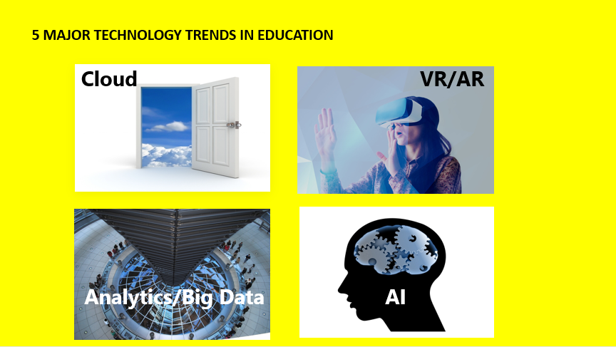 5 Major Technology Trends in Modern Education