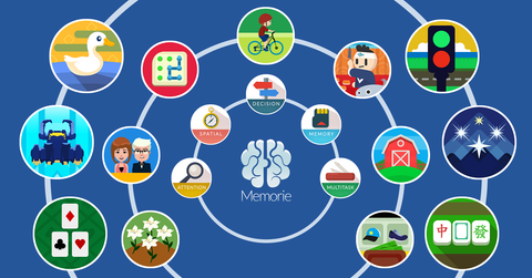 Application to play games and train your cognitive skills like memory, focus, attention