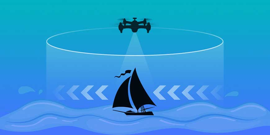 Orbit Drone Waterproof Yacht