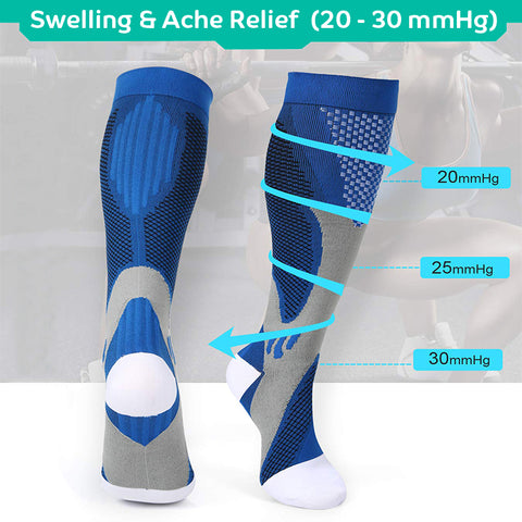 MmHg stands for millimeters of mercury and it indicates the level of pressure or compression. Our socks provide graduated compression so the pressure is listed as a range. The higher number in the range is the amount of pressure at the foot while the lower number is amount at the top of the sock.