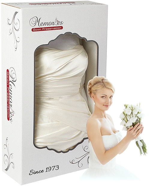 Royal Wedding Dress Preservation Kit