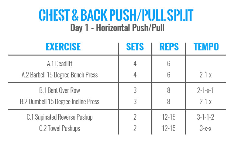 Back Chest Workout Split | sport1stfuture org
