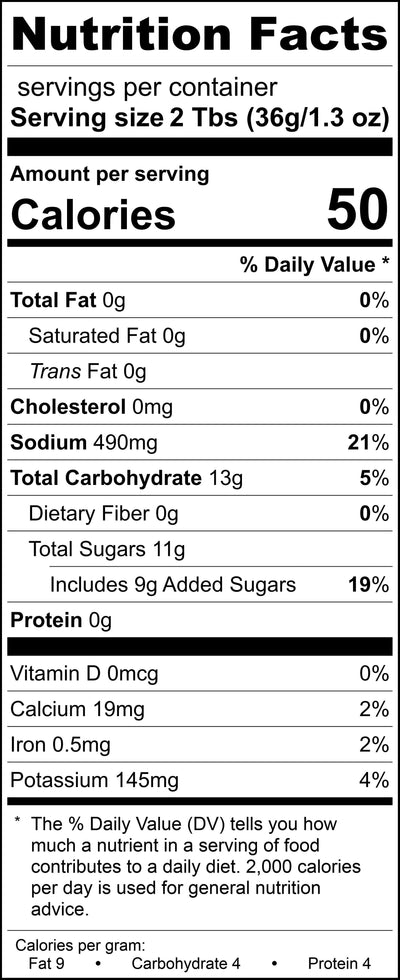 Pinot Noir Steak Sauce Nutrition Facts
