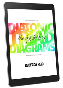The Big Book of Diatonic Triad Diagrams