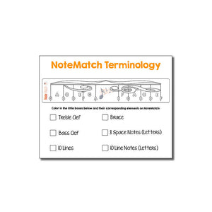 NoteMatch Terminology