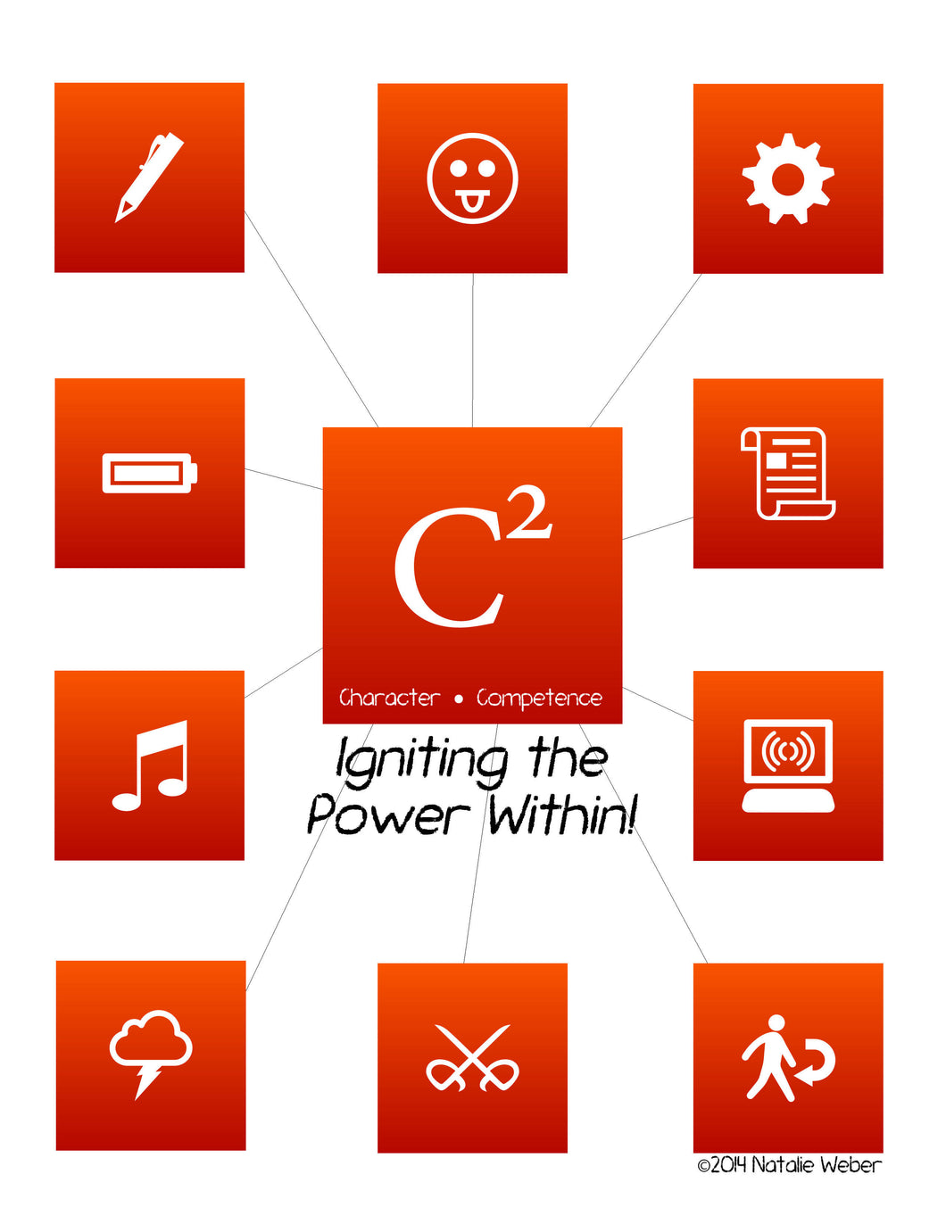 C2: Igniting the Power Within - Practice Incentive Theme