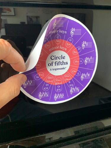Removable Circle of 5ths Piano Sticker (Pack of 5)