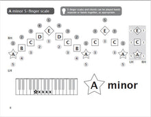 Piano Patterns Book 1B — Studio License Download
