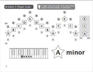 Piano Patterns Book 1B — Single Copy Download