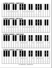 Free Piano Scale Fingering Diagrams