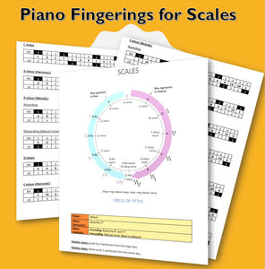 Piano Scales Fingerings and Circle of Fifths
