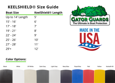KeelShield Size and Color Chart
