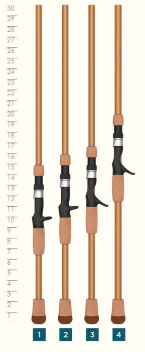 St. Croix Legend Glass Casting Rods - Handle Chart