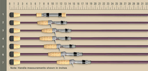 St. Croix Mojo Bass Casting Rods Handle Types