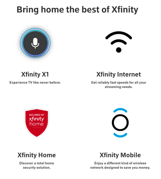 Get Your $125 Pre-Paid Visa Debit Gift Card from Xfinity!