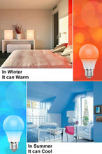 Bluetooth 4.0 smart lighting lamp color change for home hotel/Party