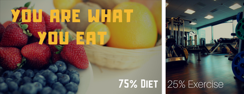 75% diet 25% exercise