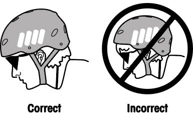 Correct and incorrect way to fit a helmet