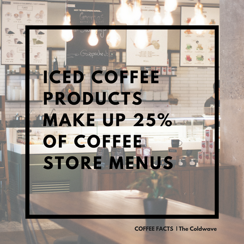 iced coffee in stores, coffee facts by the coldwave