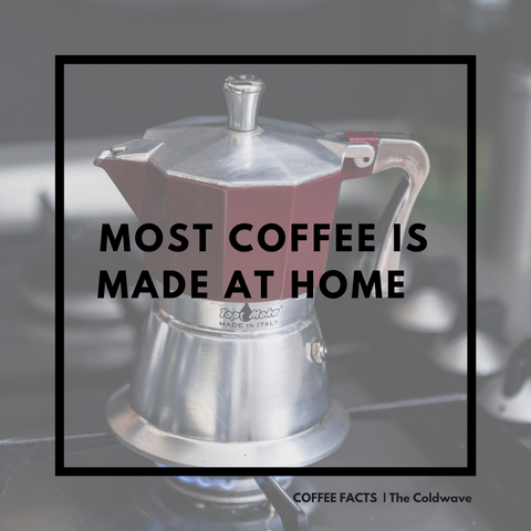 coffee made at coffee, the coldwave coffee facts