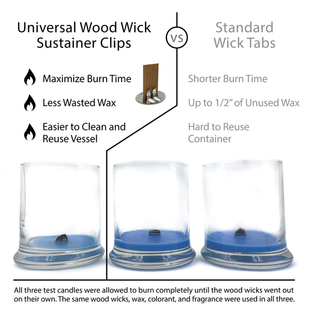 Universal Wood Wick Clips for Candles | Sustainer Tabs Fit Most Wooden Wicks