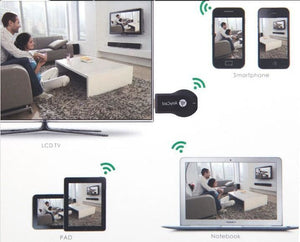 Wireless Hdmi Player Tv Cast 2 - -