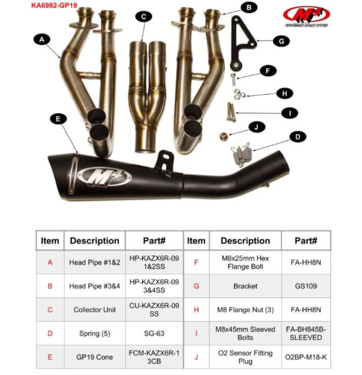 M4 GP19 Black Stainless Full Exhaust System '09-'19 Kawasaki ZX6R