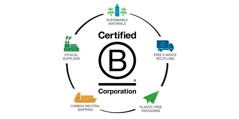 Why We Became a Certified B Corporation®