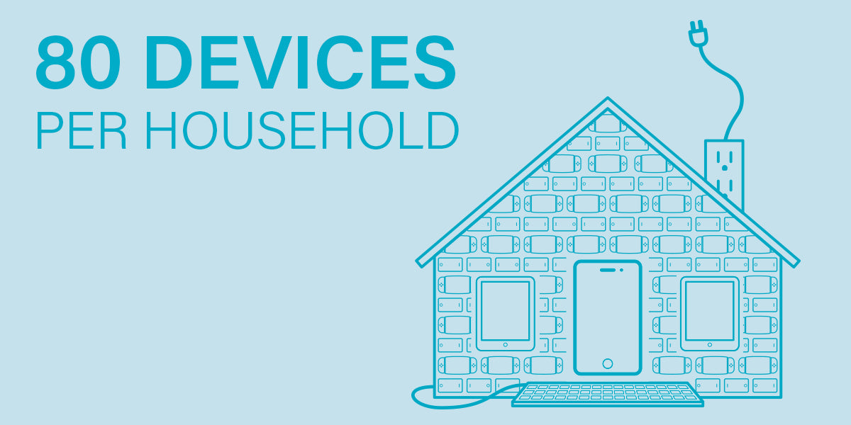 The average household has 80 devices.