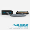 Fast Charge Upgrade Kit | 3-Day