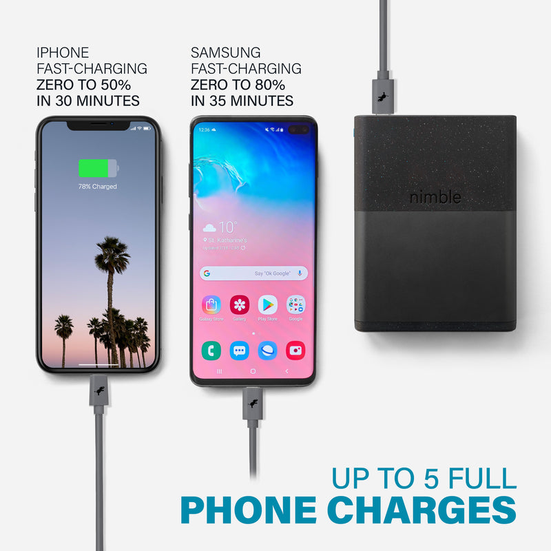 5-Day Fast Portable Charger
